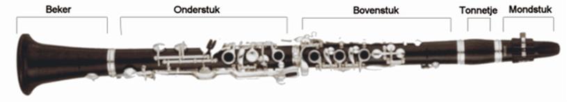 Klarinet - opbouw van het instrument